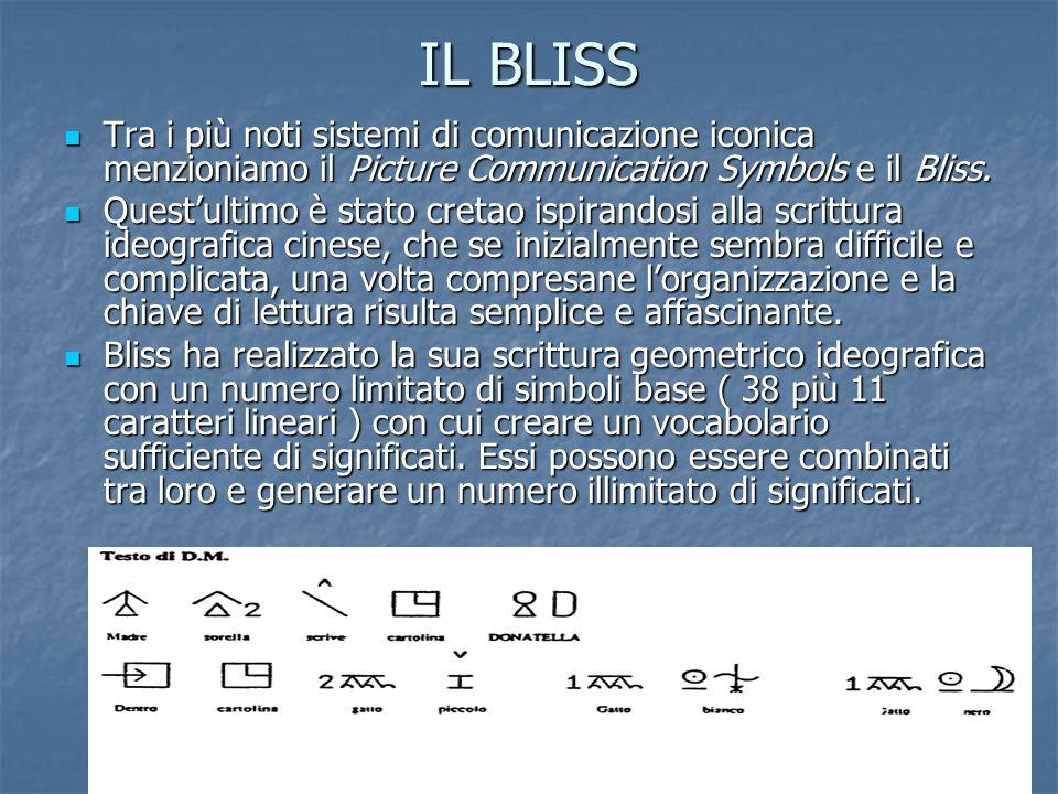 IL BLISS Tra i più noti sistemi di comunicazione iconica menzioniamo il Picture Communication Symbols e il Bliss. Tra i più noti sistemi di comunicazi