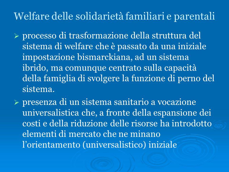 Welfare delle solidarietà familiari e parentali   processo di trasformazione della struttura del sistema di welfare che è passato da una iniziale im