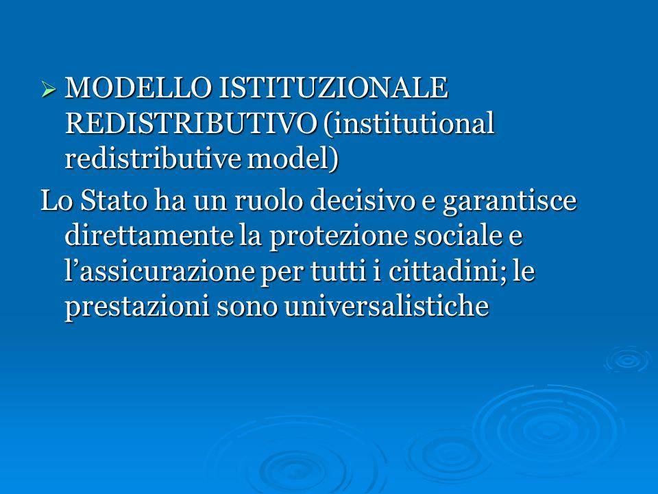  MODELLO ISTITUZIONALE REDISTRIBUTIVO (institutional redistributive model) Lo Stato ha un ruolo decisivo e garantisce direttamente la protezione soci