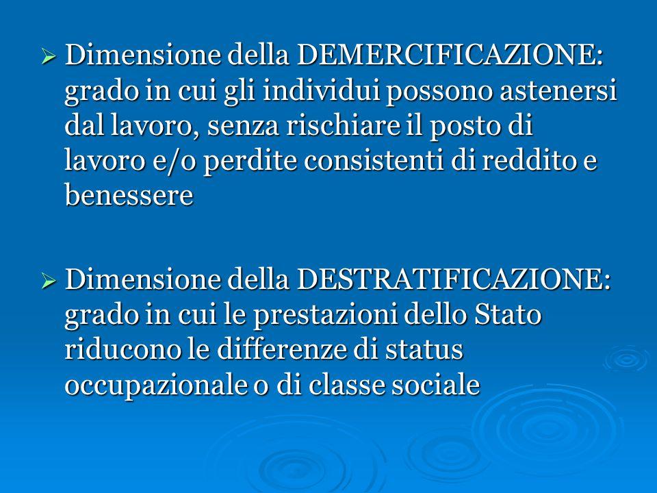  Dimensione della DEMERCIFICAZIONE: grado in cui gli individui possono astenersi dal lavoro, senza rischiare il posto di lavoro e/o perdite consisten