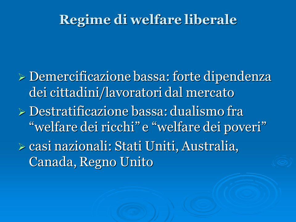 """Regime di welfare liberale  Demercificazione bassa: forte dipendenza dei cittadini/lavoratori dal mercato  Destratificazione bassa: dualismo fra """"we"""
