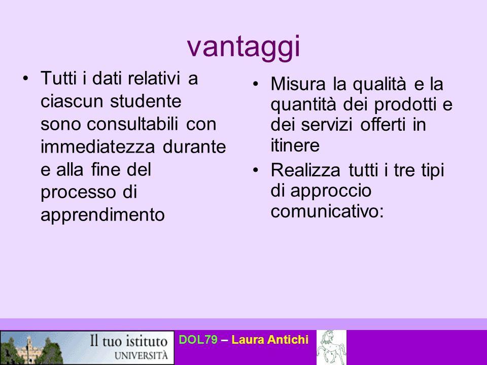 DOL79 – Laura Antichi vantaggi Tutti i dati relativi a ciascun studente sono consultabili con immediatezza durante e alla fine del processo di apprend