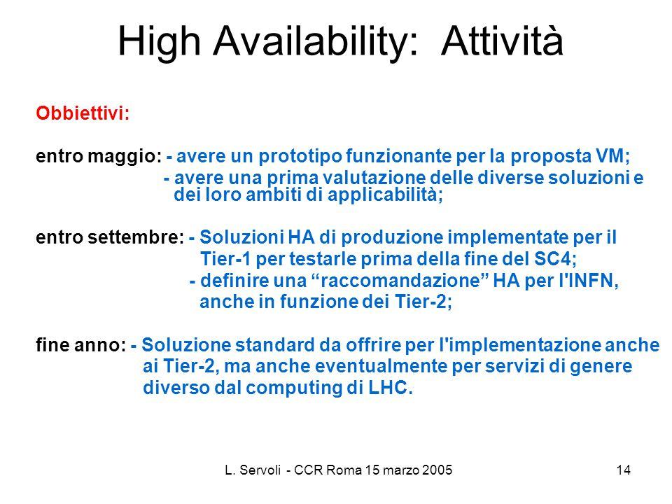 L. Servoli - CCR Roma 15 marzo 200514 High Availability: Attività Obbiettivi: entro maggio: - avere un prototipo funzionante per la proposta VM; - ave