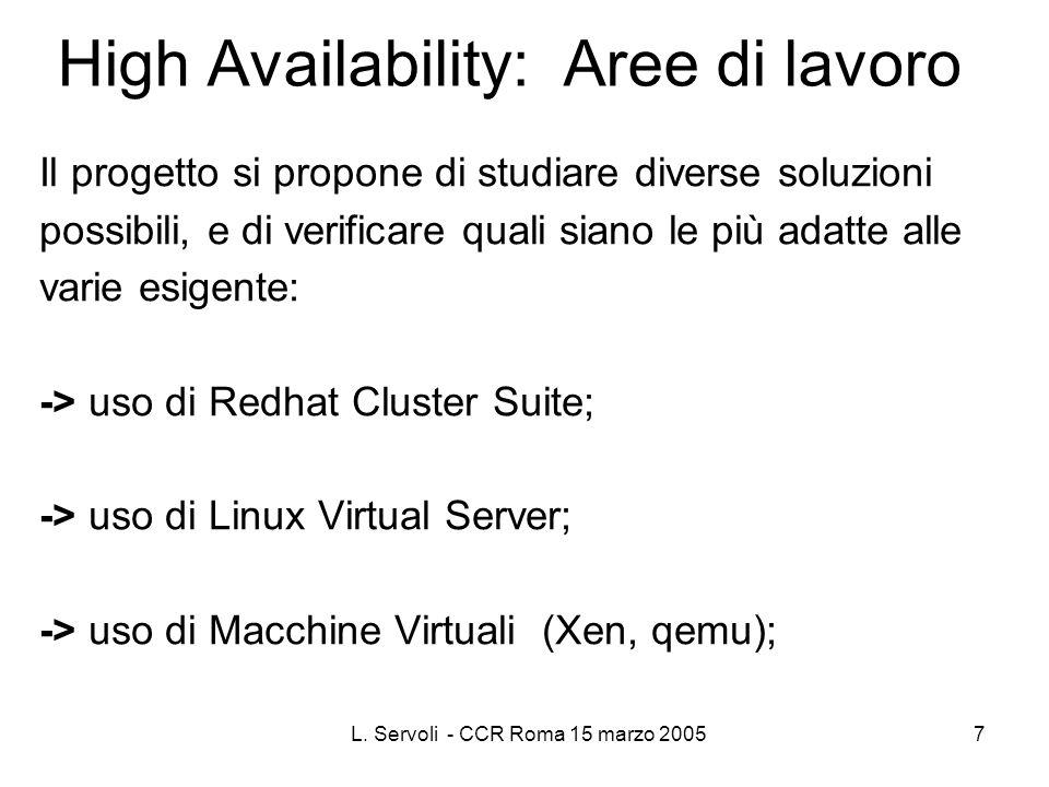 L. Servoli - CCR Roma 15 marzo 20057 High Availability: Aree di lavoro Il progetto si propone di studiare diverse soluzioni possibili, e di verificare