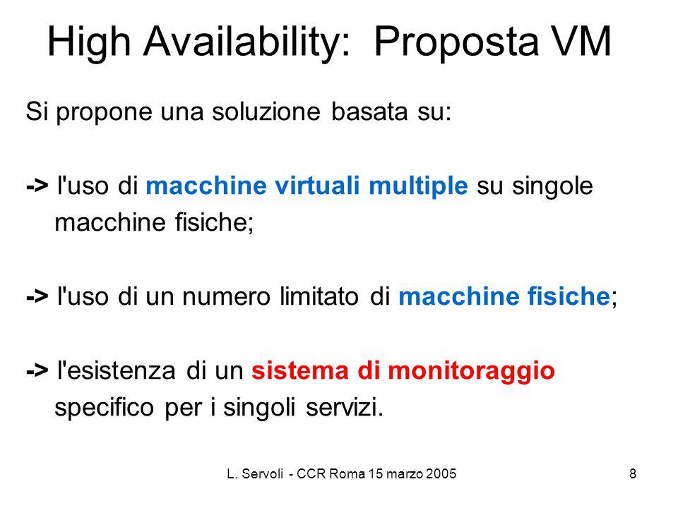 L. Servoli - CCR Roma 15 marzo 20058 High Availability: Proposta VM Si propone una soluzione basata su: -> l'uso di macchine virtuali multiple su sing