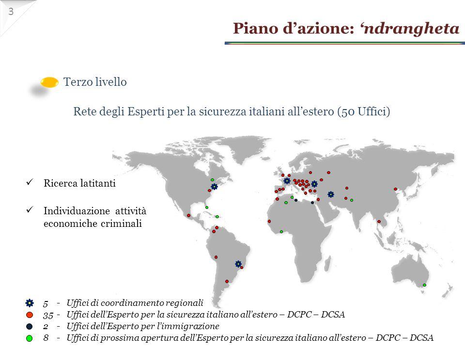 5 -Uffici di coordinamento regionali Rete degli Esperti per la sicurezza italiani all'estero (50 Uffici) Ricerca latitanti Individuazione attività economiche criminali Terzo livello 35 - Uffici dell'Esperto per la sicurezza italiano all'estero – DCPC – DCSA 3 2 - Uffici dell'Esperto per l'immigrazione 8 - Uffici di prossima apertura dell'Esperto per la sicurezza italiano all'estero – DCPC – DCSA Piano d'azione: 'ndrangheta
