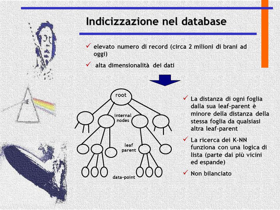 Indicizzazione nel database elevato numero di record (circa 2 milioni di brani ad oggi) alta dimensionalità dei dati La distanza di ogni foglia dalla