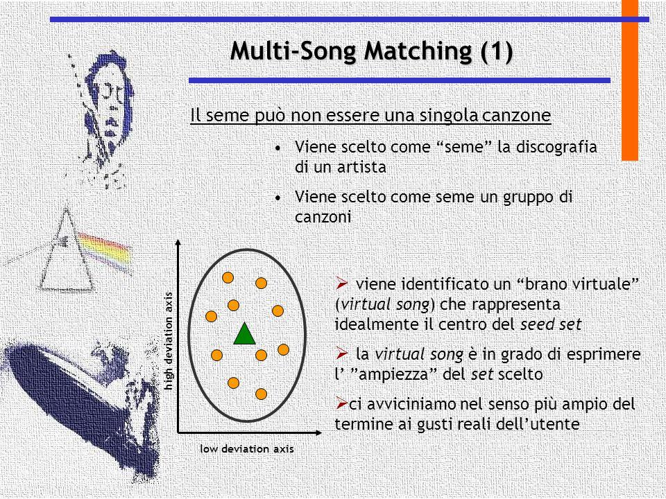 """Multi-Song Matching (1) Il seme può non essere una singola canzone Viene scelto come """"seme"""" la discografia di un artista Viene scelto come seme un gru"""