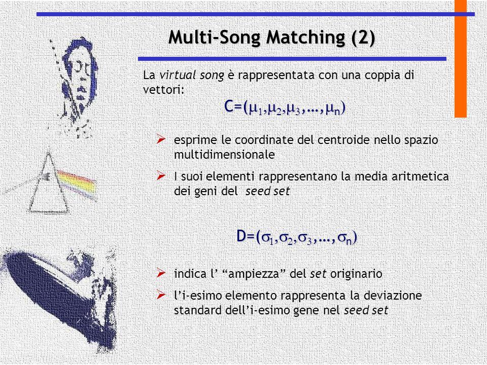 Multi-Song Matching (2) La virtual song è rappresentata con una coppia di vettori: C=(      ,…,  n   esprime le coordinate del centroide ne