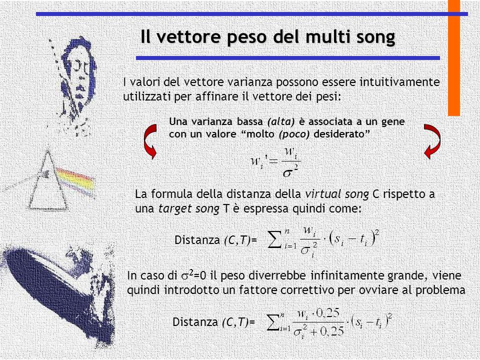 Il vettore peso del multi song I valori del vettore varianza possono essere intuitivamente utilizzati per affinare il vettore dei pesi: Una varianza b