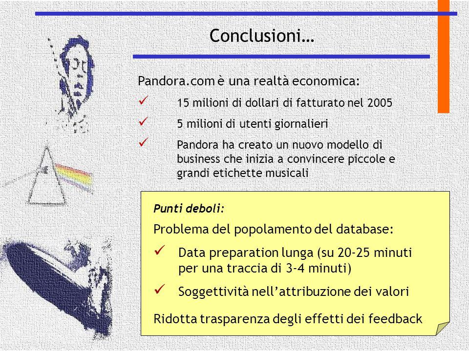Conclusioni… Pandora.com è una realtà economica: 15 milioni di dollari di fatturato nel 2005 5 milioni di utenti giornalieri Pandora ha creato un nuov