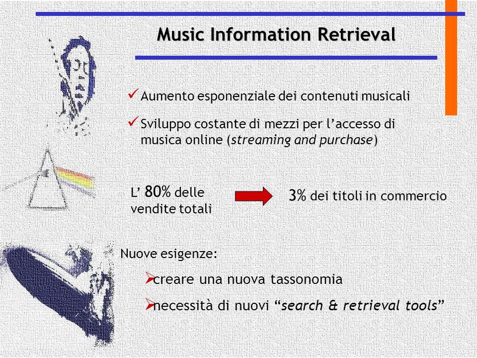 Aumento esponenziale dei contenuti musicali Sviluppo costante di mezzi per l'accesso di musica online (streaming and purchase) Nuove esigenze:  crear