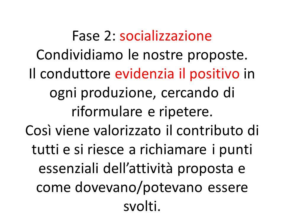 Fase 2: socializzazione Condividiamo le nostre proposte. Il conduttore evidenzia il positivo in ogni produzione, cercando di riformulare e ripetere. C