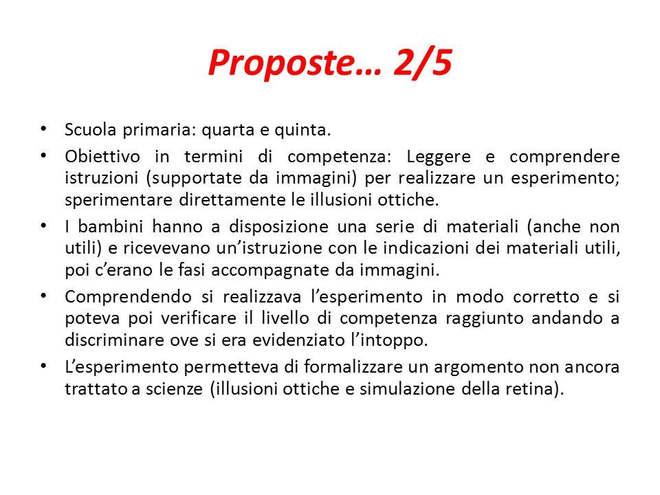 Proposte… 2/5 Scuola primaria: quarta e quinta. Obiettivo in termini di competenza: Leggere e comprendere istruzioni (supportate da immagini) per real