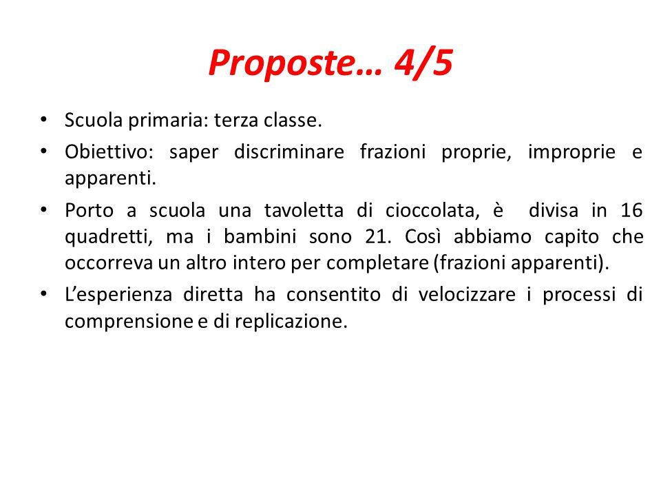 Proposte… 5/5 Scuola secondaria di primo grado: classe prima.