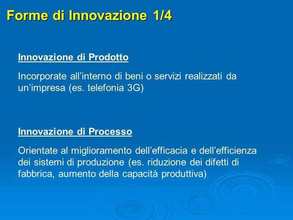 Innovazioni di Prodotto