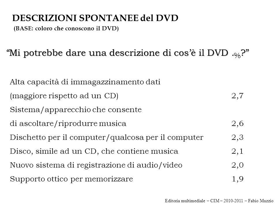 DESCRIZIONI SPONTANEE del DVD (BASE: coloro che conoscono il DVD) % Alta capacità di immagazzinamento dati (maggiore rispetto ad un CD)2,7 Sistema/apparecchio che consente di ascoltare/riprodurre musica2,6 Dischetto per il computer/qualcosa per il computer2,3 Disco, simile ad un CD, che contiene musica2,1 Nuovo sistema di registrazione di audio/video2,0 Supporto ottico per memorizzare1,9 Mi potrebbe dare una descrizione di cos'è il DVD … Editoria multimediale – CIM – 2010-2011 – Fabio Muzzio