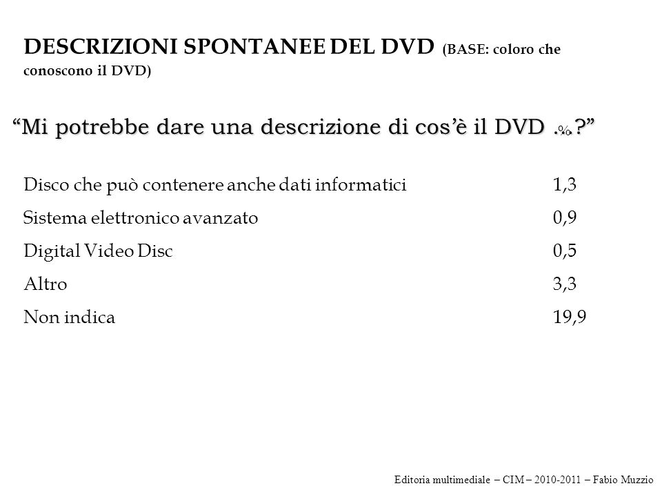 DESCRIZIONI SPONTANEE DEL DVD (BASE: coloro che conoscono il DVD) % Disco che può contenere anche dati informatici1,3 Sistema elettronico avanzato0,9 Digital Video Disc0,5 Altro 3,3 Non indica19,9 Mi potrebbe dare una descrizione di cos'è il DVD … Editoria multimediale – CIM – 2010-2011 – Fabio Muzzio