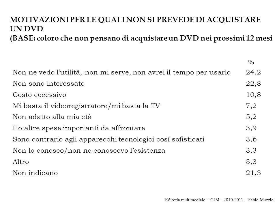 MOTIVAZIONI PER LE QUALI NON SI PREVEDE DI ACQUISTARE UN DVD (BASE: coloro che non pensano di acquistare un DVD nei prossimi 12 mesi % Non ne vedo l'utilità, non mi serve, non avrei il tempo per usarlo24,2 Non sono interessato22,8 Costo eccessivo10,8 Mi basta il videoregistratore/mi basta la TV7,2 Non adatto alla mia età5,2 Ho altre spese importanti da affrontare3,9 Sono contrario agli apparecchi tecnologici così sofisticati3,6 Non lo conosco/non ne conoscevo l'esistenza3,3 Altro3,3 Non indicano21,3 Editoria multimediale – CIM – 2010-2011 – Fabio Muzzio