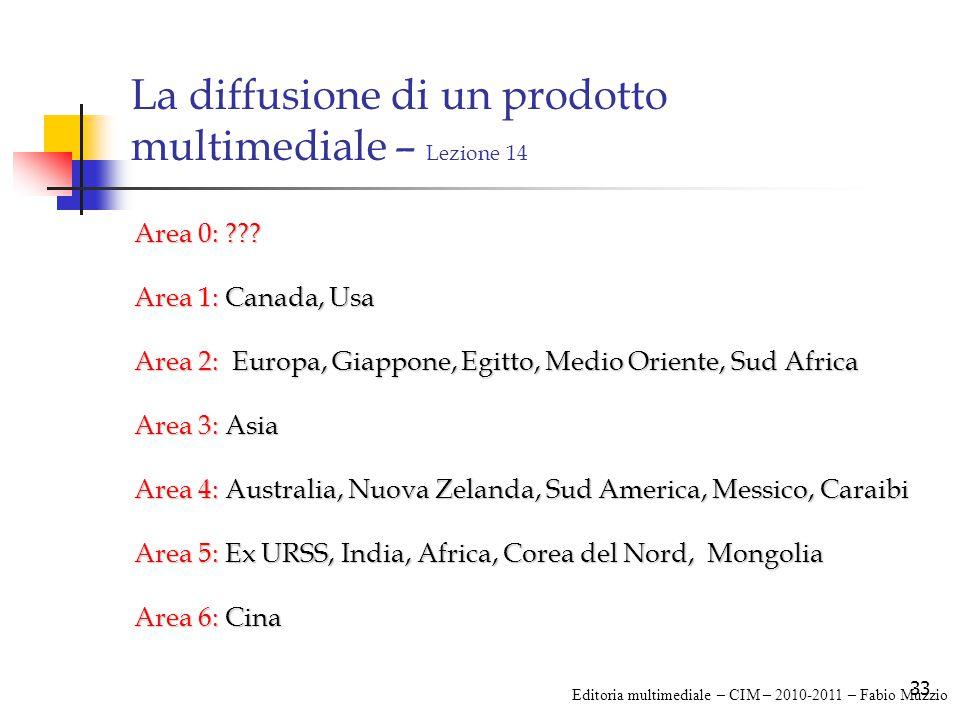 33 La diffusione di un prodotto multimediale – Lezione 14 Area 0: .