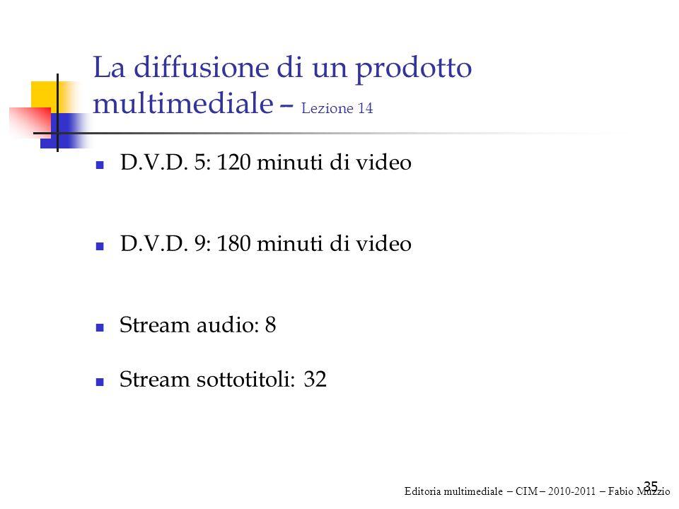 35 La diffusione di un prodotto multimediale – Lezione 14 D.V.D.