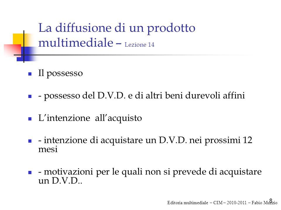 APPARECCHI POSSEDUTI IN FAMIGLIA (BASE: totale campione) % Editoria multimediale – CIM – 2010-2011 – Fabio Muzzio