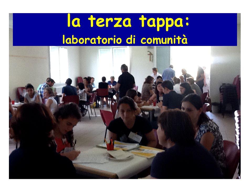 la terza tappa: laboratorio di comunità