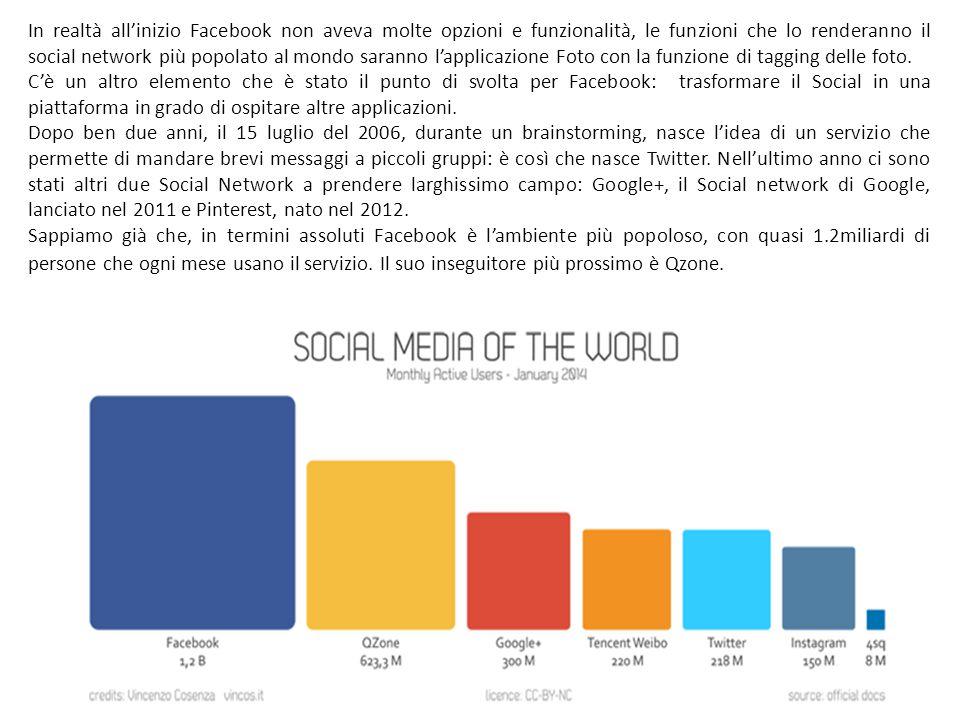 In realtà all'inizio Facebook non aveva molte opzioni e funzionalità, le funzioni che lo renderanno il social network più popolato al mondo saranno l'