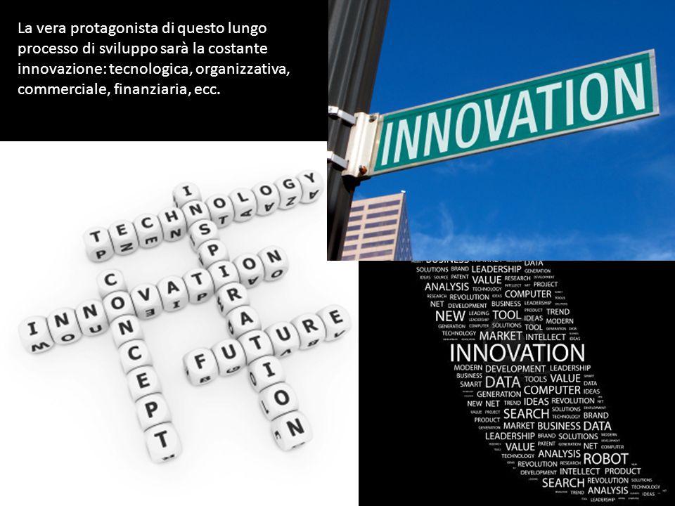 La vera protagonista di questo lungo processo di sviluppo sarà la costante innovazione: tecnologica, organizzativa, commerciale, finanziaria, ecc.