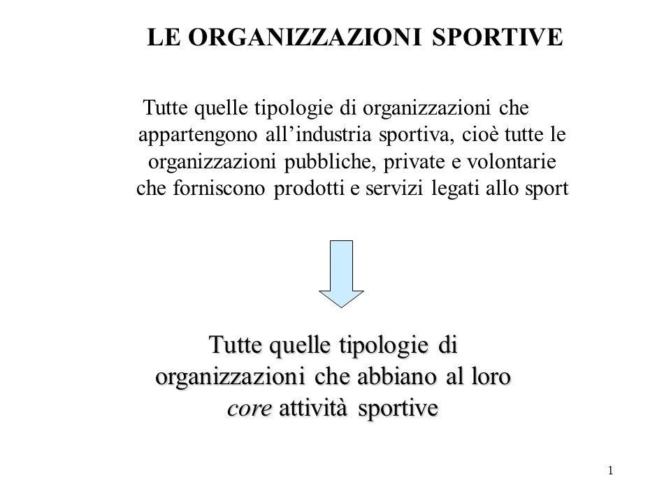 1 LE ORGANIZZAZIONI SPORTIVE Tutte quelle tipologie di organizzazioni che appartengono all'industria sportiva, cioè tutte le organizzazioni pubbliche, private e volontarie che forniscono prodotti e servizi legati allo sport Tutte quelle tipologie di organizzazioni che abbiano al loro core attività sportive