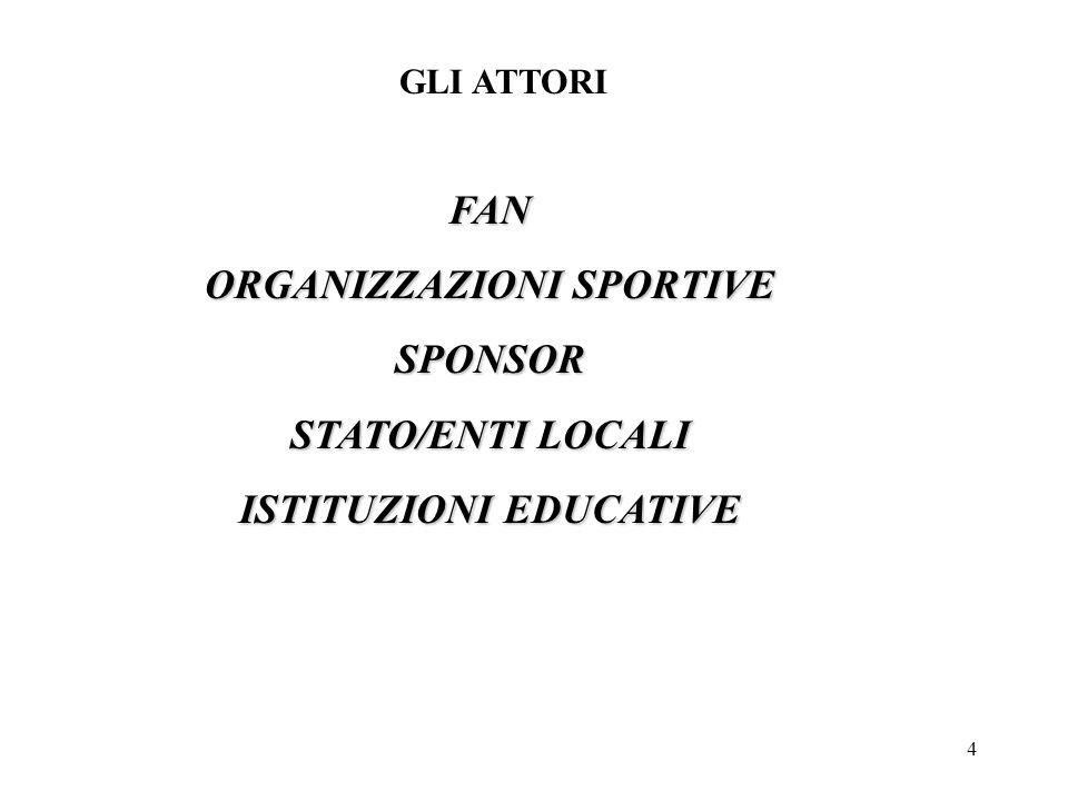 4 GLI ATTORI FAN ORGANIZZAZIONI SPORTIVE SPONSOR STATO/ENTI LOCALI ISTITUZIONI EDUCATIVE