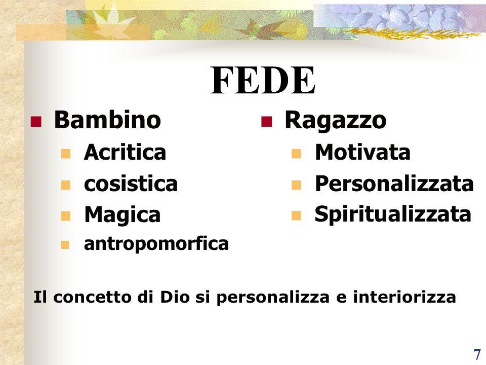7 FEDE Bambino Acritica cosistica Magica antropomorfica Ragazzo Motivata Personalizzata Spiritualizzata Il concetto di Dio si personalizza e interiori