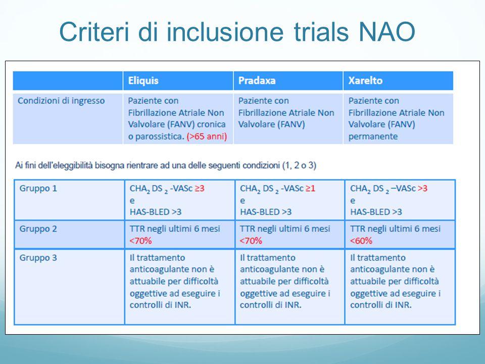 Criteri di inclusione trials NAO