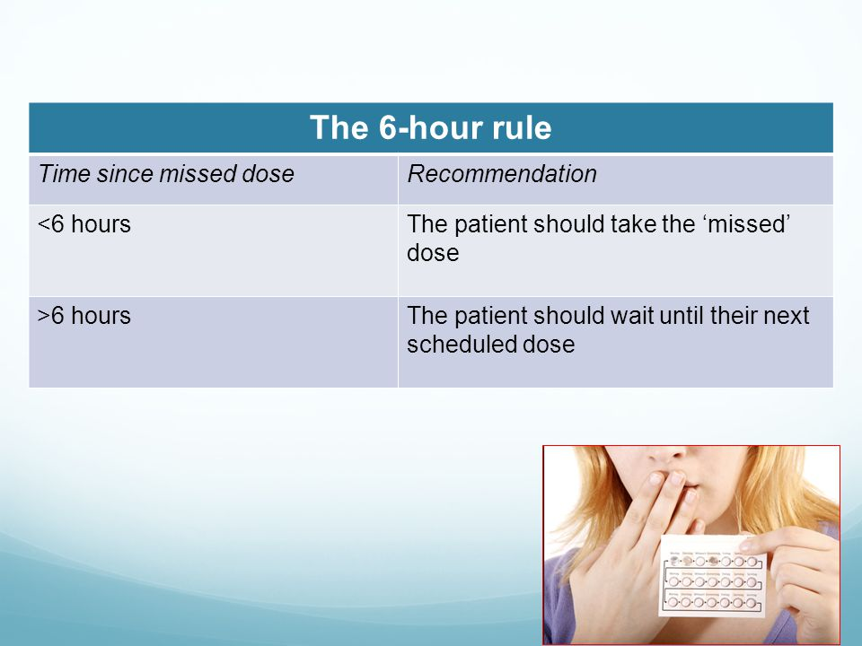 The 6-hour rule Time since missed doseRecommendation <6 hoursThe patient should take the 'missed' dose >6 hoursThe patient should wait until their nex
