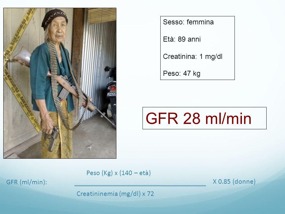Peso (Kg) x (140 – età) Creatininemia (mg/dl) x 72 X 0.85 (donne) GFR (ml/min): Sesso: femmina Età: 89 anni Creatinina: 1 mg/dl Peso: 47 kg GFR 28 ml/