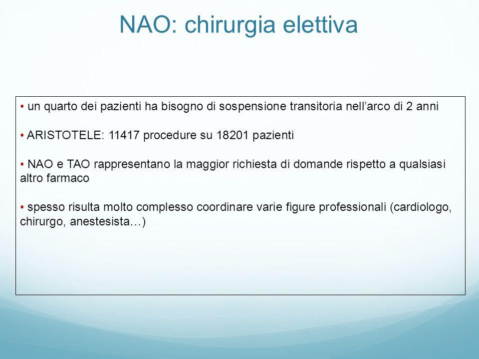un quarto dei pazienti ha bisogno di sospensione transitoria nell'arco di 2 anni ARISTOTELE: 11417 procedure su 18201 pazienti NAO e TAO rappresentano
