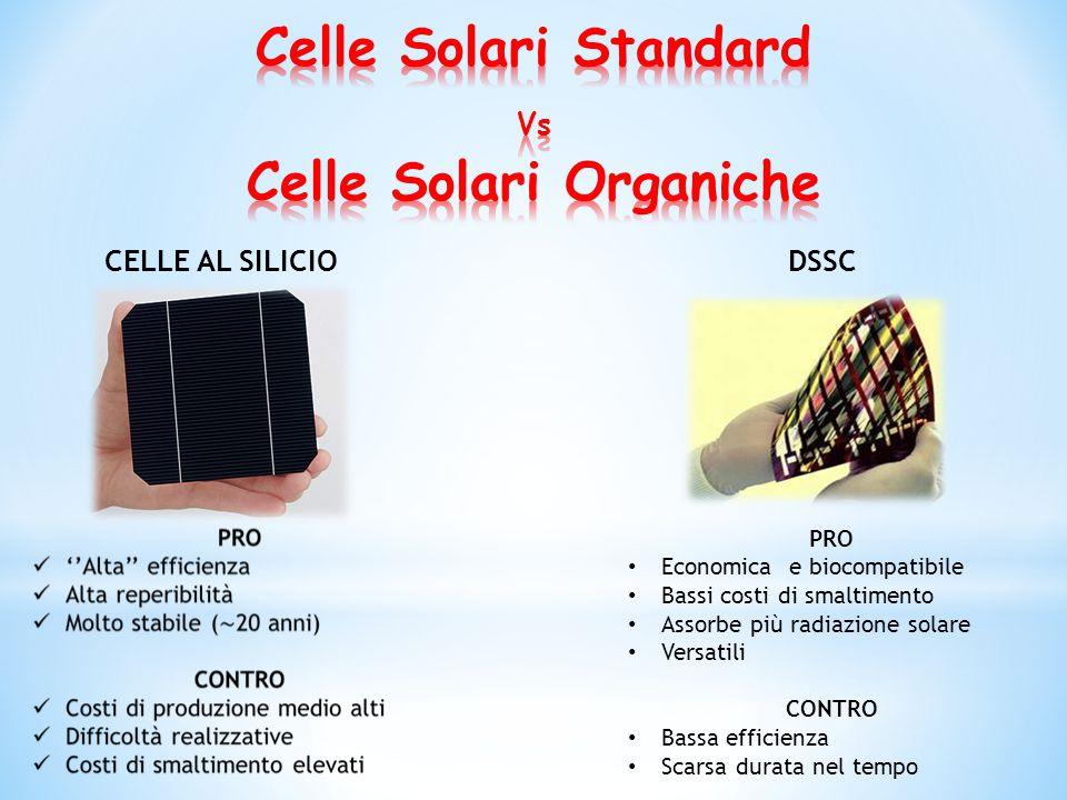 CELLE AL SILICIODSSC PRO Economica e biocompatibile Bassi costi di smaltimento Assorbe più radiazione solare Versatili CONTRO Bassa efficienza Scarsa durata nel tempo