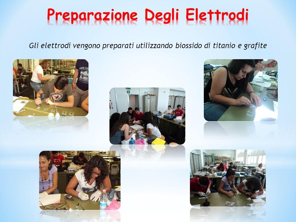 Gli elettrodi vengono preparati utilizzando biossido di titanio e grafite