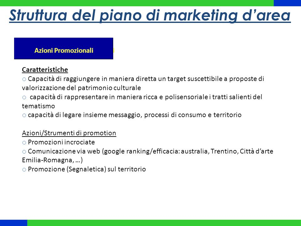 Struttura del piano di marketing d'area Brand e segni distintiviAzioni Promozionali Caratteristiche o Capacità di raggiungere in maniera diretta un ta