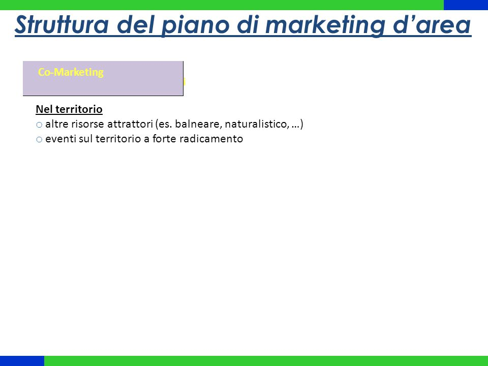 Struttura del piano di marketing d'area Brand e segni distintivi Co-Marketing Nel territorio o altre risorse attrattori (es.