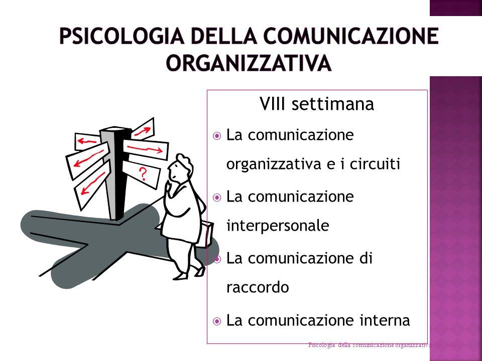 Psicologia dell'organizzazione (Romano, Vecchio, in Argentero et al.
