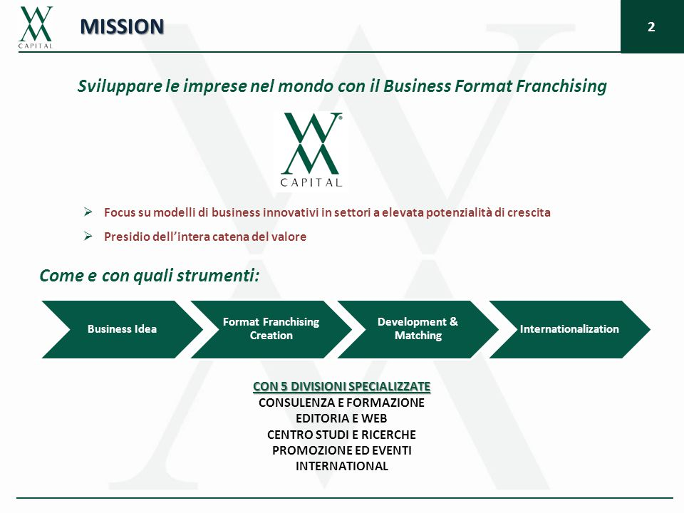 2 MISSION Sviluppare le imprese nel mondo con il Business Format Franchising Business Idea Format Franchising Creation Development & Matching Internat