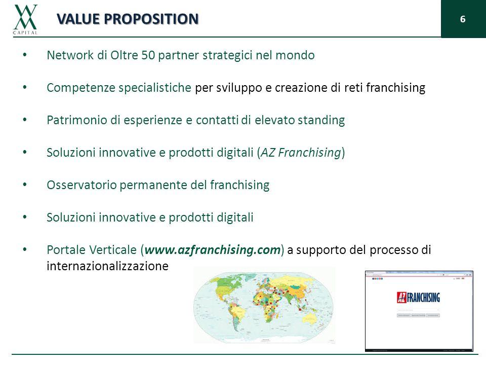 6 VALUE PROPOSITION Network di Oltre 50 partner strategici nel mondo Competenze specialistiche per sviluppo e creazione di reti franchising Patrimonio
