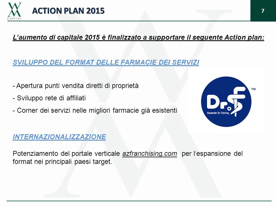 7 ACTION PLAN 2015 L'aumento di capitale 2015 è finalizzato a supportare il seguente Action plan: SVILUPPO DEL FORMAT DELLE FARMACIE DEI SERVIZI - Ape