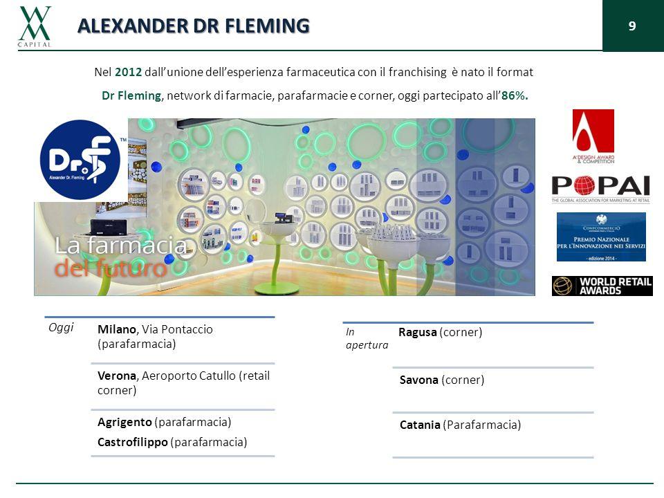 9 Nel 2012 dall'unione dell'esperienza farmaceutica con il franchising è nato il format Dr Fleming, network di farmacie, parafarmacie e corner, oggi partecipato all'86%.