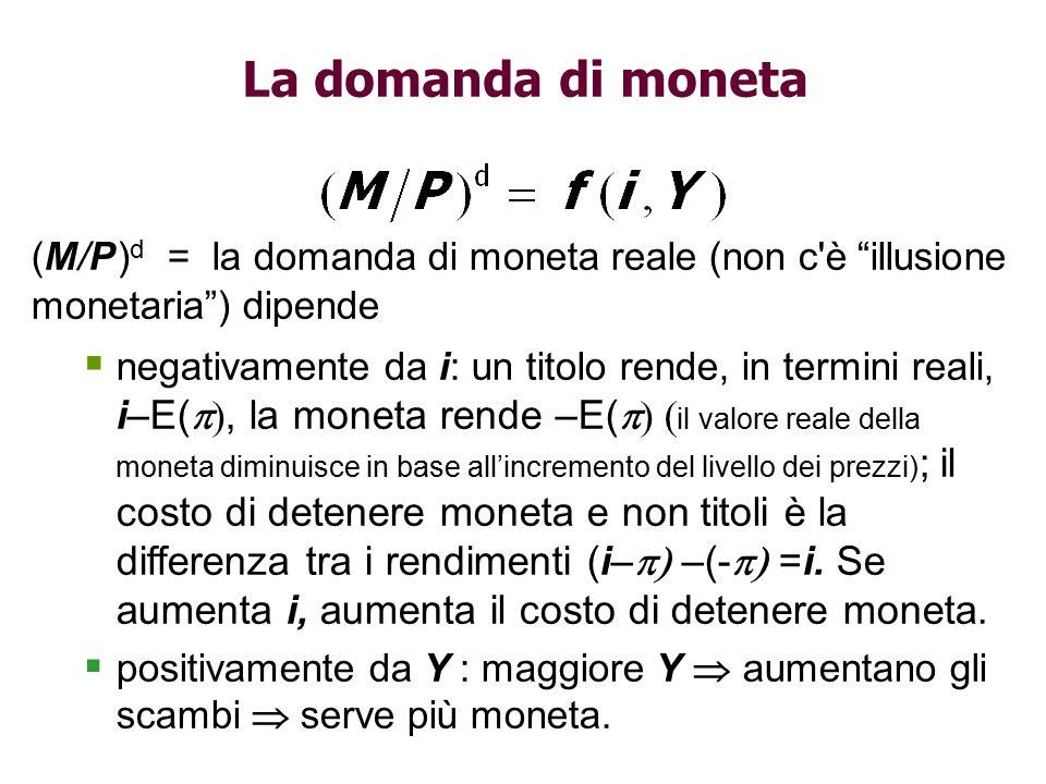 19 CHAPTER 4 Money and Inflation La domanda di moneta (M/P ) d = la domanda di moneta reale (non c è illusione monetaria ) dipende  negativamente da i: un titolo rende, in termini reali, i–E( , la moneta rende –E(  il valore reale della moneta diminuisce in base all'incremento del livello dei prezzi) ; il costo di detenere moneta e non titoli è la differenza tra i rendimenti (i–  –(-  =i.