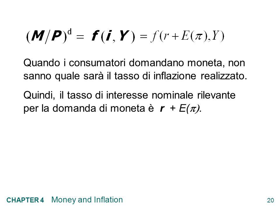 20 CHAPTER 4 Money and Inflation Quando i consumatori domandano moneta, non sanno quale sarà il tasso di inflazione realizzato. Quindi, il tasso di in