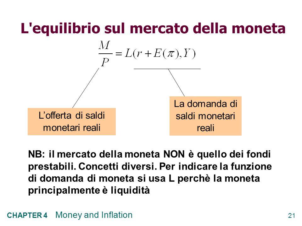 21 CHAPTER 4 Money and Inflation L equilibrio sul mercato della moneta L'offerta di saldi monetari reali La domanda di saldi monetari reali NB: il mercato della moneta NON è quello dei fondi prestabili.