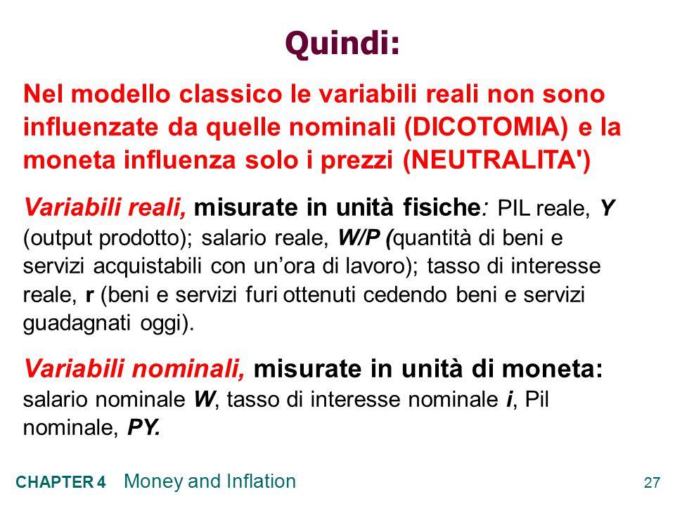 27 CHAPTER 4 Money and Inflation Quindi: Nel modello classico le variabili reali non sono influenzate da quelle nominali (DICOTOMIA) e la moneta influ