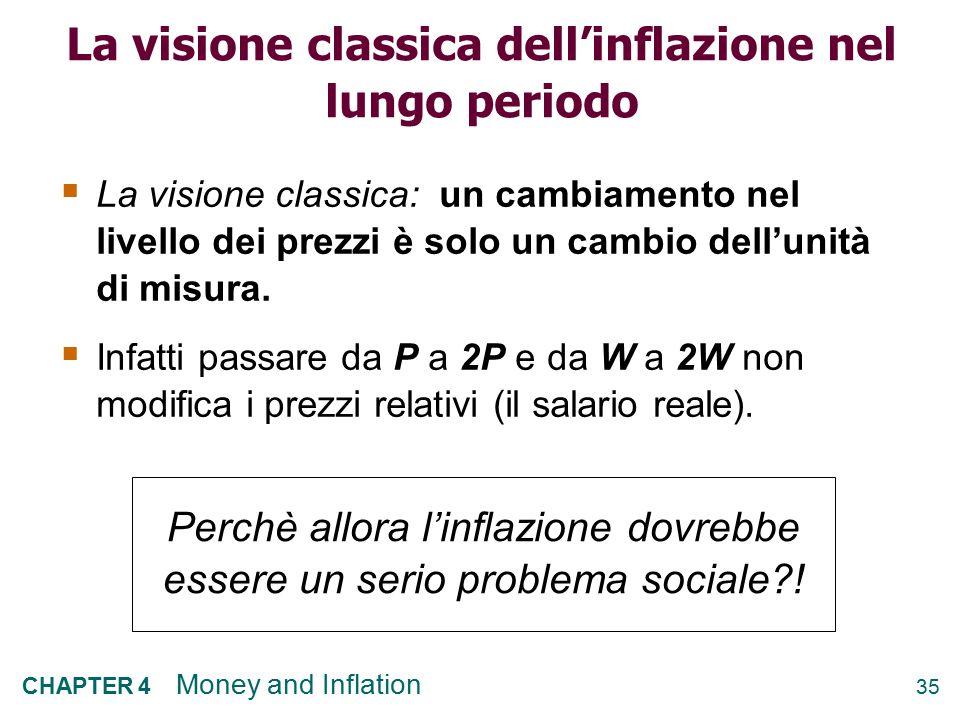 35 CHAPTER 4 Money and Inflation La visione classica dell'inflazione nel lungo periodo  La visione classica: un cambiamento nel livello dei prezzi è solo un cambio dell'unità di misura.